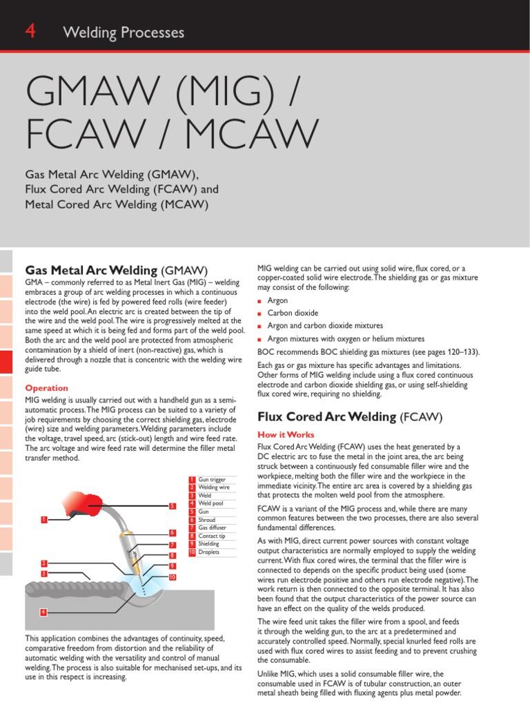Gmaw Fcaw Mcaw Welding | Welding | Joining