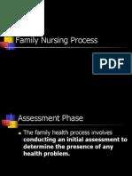 Family Nursing Process yzka version.ppt
