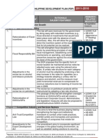 Legislative Agenda in Pdp 2011.2016