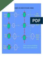Circulo de mohr - exemplos.pdf