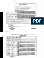 T7 B18 United AL 9-11 ACARS Fdr- Entire Contents- ACARS Messages 569