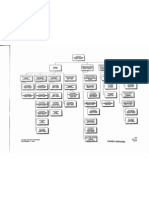 T7 B18 United Misc Fdr- United Airlines Corporate Structure 566