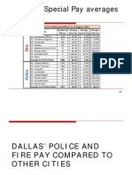 Dallas police and fire salaries