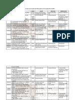 Agenda cultural de san luis potosi del 26 de agosto al 1º de septiembre de 2013