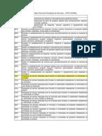 Tabela CFOP Prestação Serviço