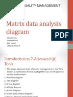 Matrix Data Analysis Diagram