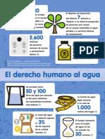 Ocho datos sobre el derecho humano al agua y al saneamiento.