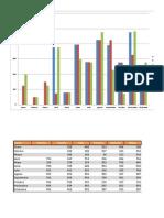 03-01 Gráficas Excel