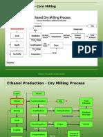-Ethanol-Process-Fundamentals-02-Corn-Milling.ppt