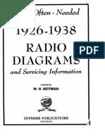 Beitmans_1926-1938.pdf