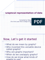My PPT on graphical representation of data