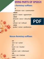 transforming parts of speech.ppt
