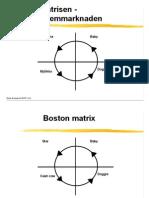 Boston management