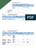 Format Terkini Piokpm (Lampiran a)
