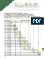 Capillary Tube Conversion Chart