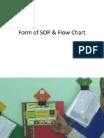 Form of SOP & Flow Chart