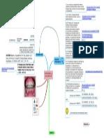 Ortodoncia y Estadistica