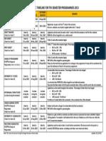 Tri-Semester Programmes Timeline - Year 2013