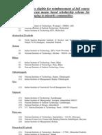 Institution List