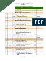 Calendar.ccna 160g Intro v1.1