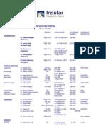 CEBU DOC DOCTORS.pdf