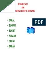 6 S AESTHETIC  RESPONSE