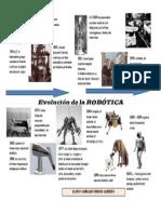 Linea Time Robotica