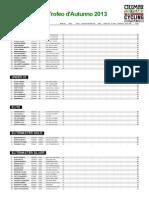 Classifica Autunno 2013 - 1.
