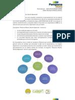 Programa Pamplona Recicla
