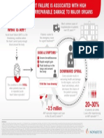 AHF Infographic