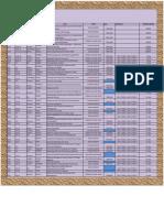 Overall Calendar 2013