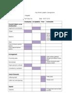 Visual Design Checklist