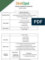 ORIENTADORES E TEMAS (3).docx