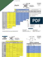 AMPACT Tap Chart