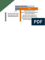 LABORATORIOS PARA EL DISEÑO DE MEZCLA (1).pdf
