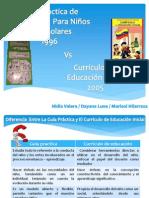 EXPO 2 La Guía Práctica y El Currículo de Educación Inicial