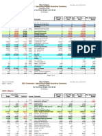 Mayor's Office Budget - January - June 2013