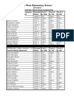 2013-2014 Observations Assignments