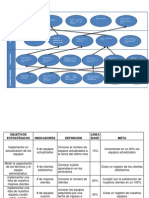 Mapa estrategico (2)