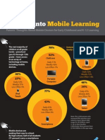 Grunwald Mobile Study Infographic