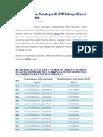 Klasifikasi Dan Penetapan NJOP Sebagai Dasar Pengenaan PBB