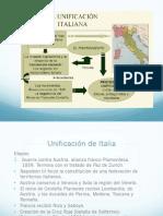 Unificación Italia y Alemania
