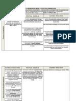 Copia de Matriz Diagnostica - Asotrasleche.