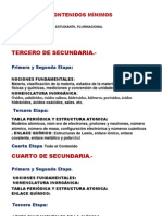 CONTENIDOS MÍNIMOS CURRICULAR OLIMPIADAS.docx