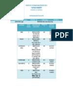 Cronograma de Evaluación 1