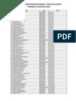 Daftar_Wisuda_Revisi.xls