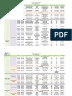 tableau garde ARS.pdf