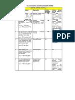 List of Chennai Hospitals-2
