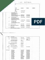 NY B5 Civilians Fdr- Lists- World Trade Center Tenants 740