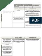 Copia de Matriz Diagnostica OBSURDH